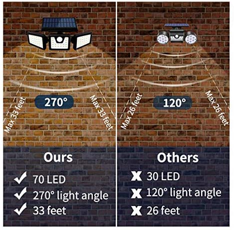 best solar power lights for home security