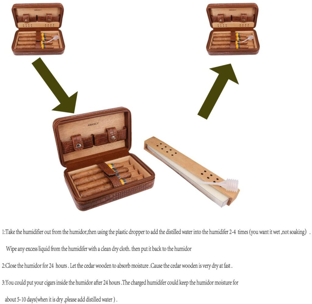 how to use a cigar humidor
